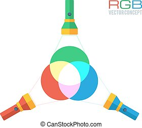RGB colors vector concept in flat style