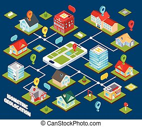 Isometric Geolocation Concept - Isometric geolocation...