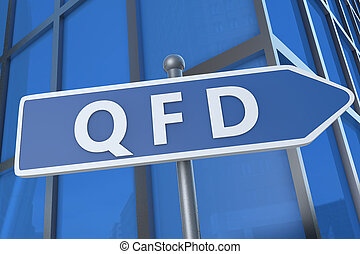 Quality Function Deployment - QFD - Quality Function...