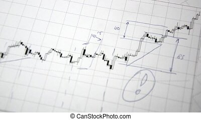 The analysis of price movements Graphs and diagrams with a...