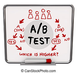 A/B Test Diagram Words Dry Erase Board Explained