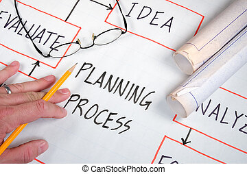 Business Graphs and Charts - Organizational Planning charts...