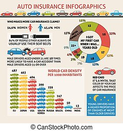Auto insurance infographics - Car insurance infographics...