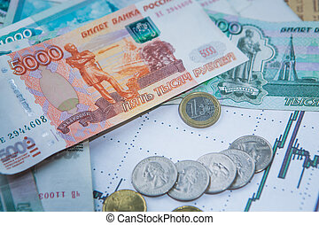 Ruble exchange rate on international stock exchanges - Ruble...