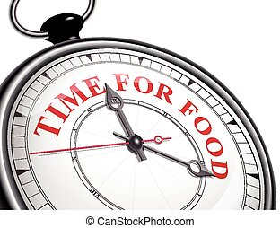 time for food concept clock