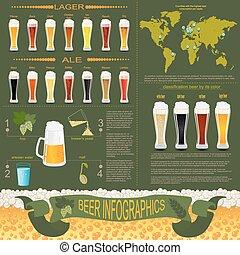 Beer infographics, set elements