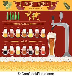 Beer menu set, creating your own infographics. Vector...
