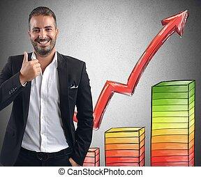 Businessman profits - Businessman smiling achieved profits...