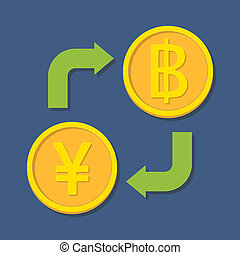Currency exchange. Yen(Yuan) and Baht.