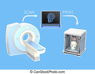 CT scanner and 3D printer