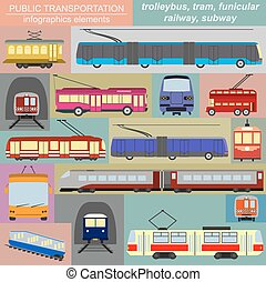 Public transportation infographic - Public transportation...