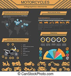 Set of motorcycles infographic - Set of motorcycles...