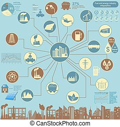 Fuel energy industry infographic