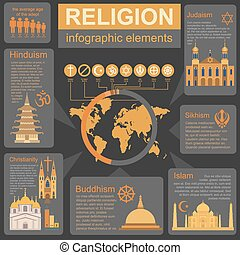 Religion infographics. Vector illustration