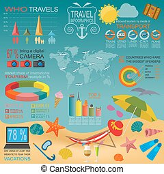Travel,Vacations Beach infographic - Travel Vacations Beach...