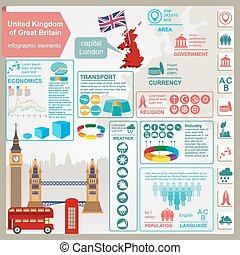 Great Britain infographic - United Kingdom of Great Britain...