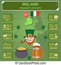 Ireland infographics
