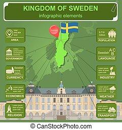 Sweden  infographics