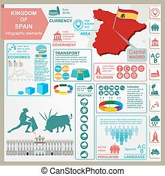 Spain infographics, statistical data, sights. Vector...
