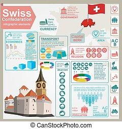 Switzerland infographics