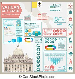 Vatican infographics, statistical data, sights. Vector...