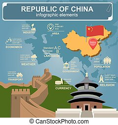 Republic of China infographics, statistical data, sights....