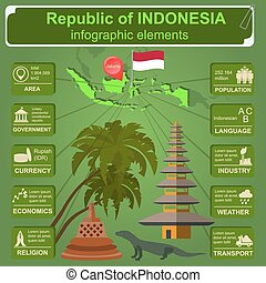 Indonesia infographics, statistical data, sights Vector...