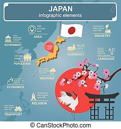Japan infographics, statistical data, sights. Vector...