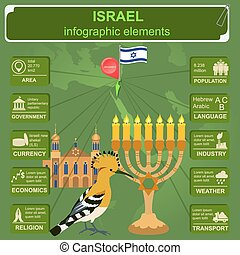 Israel infographics, statistical data, sights. Vector...
