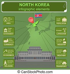 North Korea infographics, statistical data, sights. Vector...