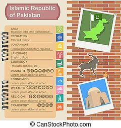 Pakistan infographics, statistical data, sights. Vector...