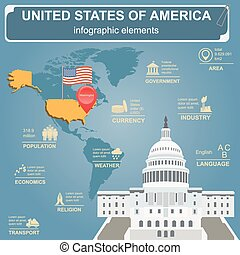 USA infographic - United States of America infographics,...