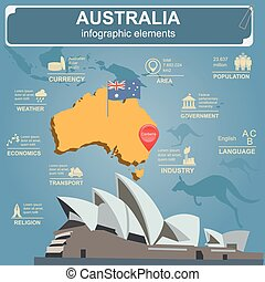 Australia infographics, statistical data, sights. Vector...