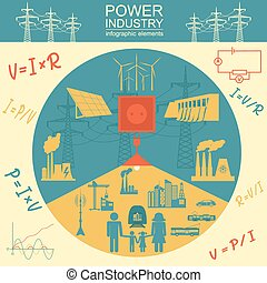 Power energy industry infographic