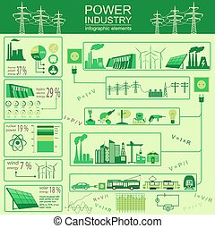 Power energy industry infographic, electric systems, set...