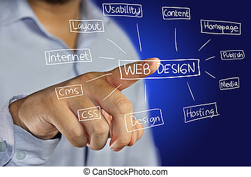 Web Design Concept - Business concept image of a businessman...