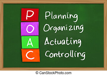 Planning Organizing Actuating and Controlling - Business...
