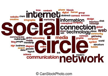 Social proof word cloud - Social circle word cloud concept...