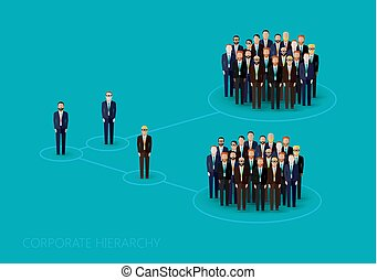 vector flat illustration of a corporate hierarchy structure...