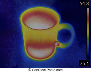 Teacup Infrared Image