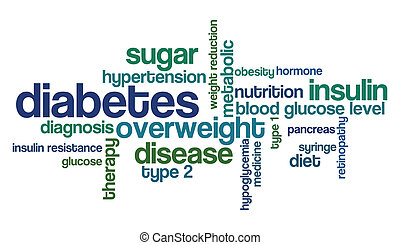 Word Cloud - Diabetes