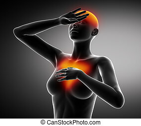 Female heart attack cardio disorder