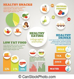 Healthy Eating Infographic - Healthy eating infographic set...