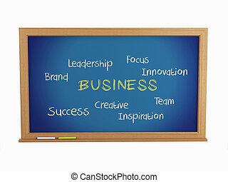 3d illustration. chalk keywords on chalkboard about business con