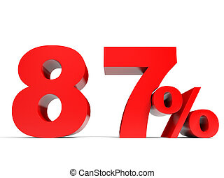 Red eighty seven percent off. Discount 87%.3D illustration.