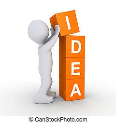 Person providing idea