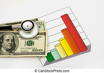Increased Healthcare Costs - A one hundred dollar bill and...