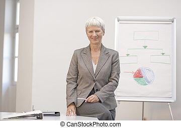senior business consultant
