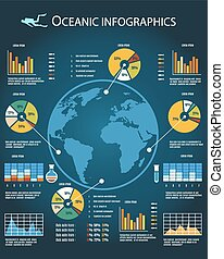 Oceanic infographics template - Oceanic resources and...