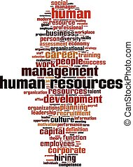 Human Resources word cloud concept. Vector illustration
